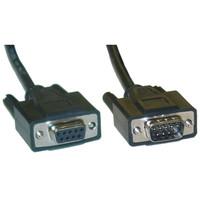 OPTICON SENSORS CABLE RS232 FOR IRU-2700 DB9F