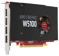 Dell EMC AMD FIREPRO W5100 4GB