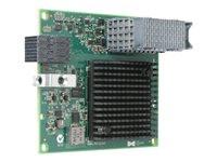 Lenovo FLEX SYSTEM CN4054S 4-PORT